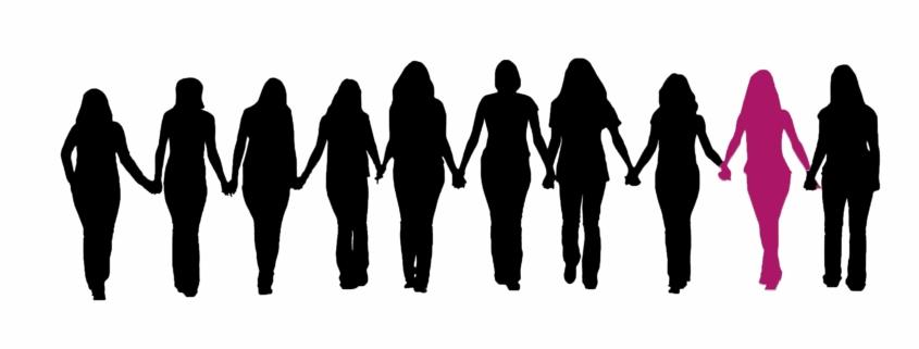 Endometriose betrifft ca. 1 von 10 Frauen